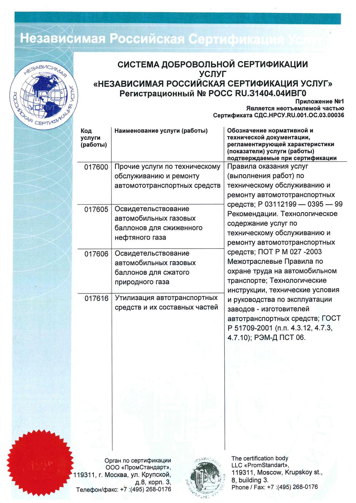 Сертификация туристских услуг.безопасность и качество услуг обязательная сертификация услуг общес